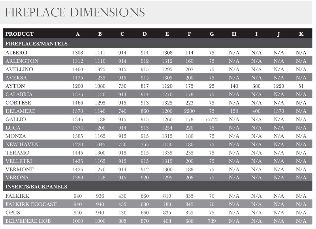 Fireplace Dimensions