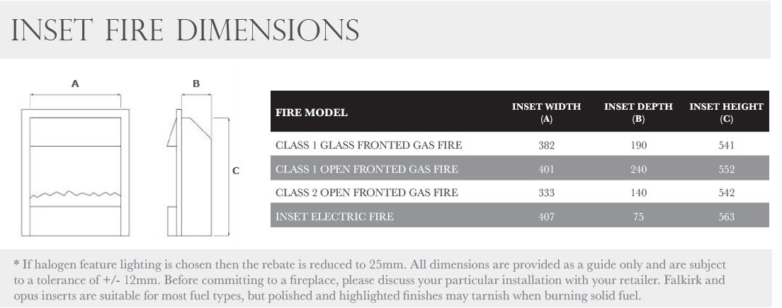 Inset Fire Dimensions